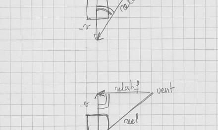 Calcul du vent relatif – un peu de trigonométrie