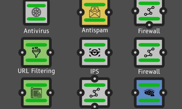 The Firewall V3 – évolution des défenses